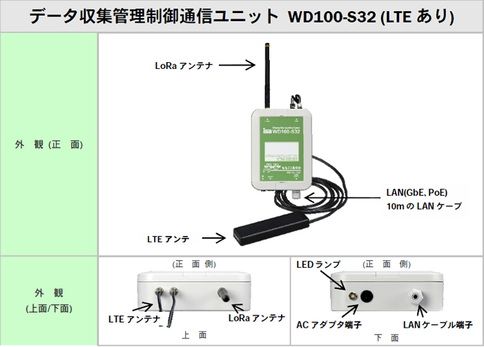 WD100-S32(LTEあり)